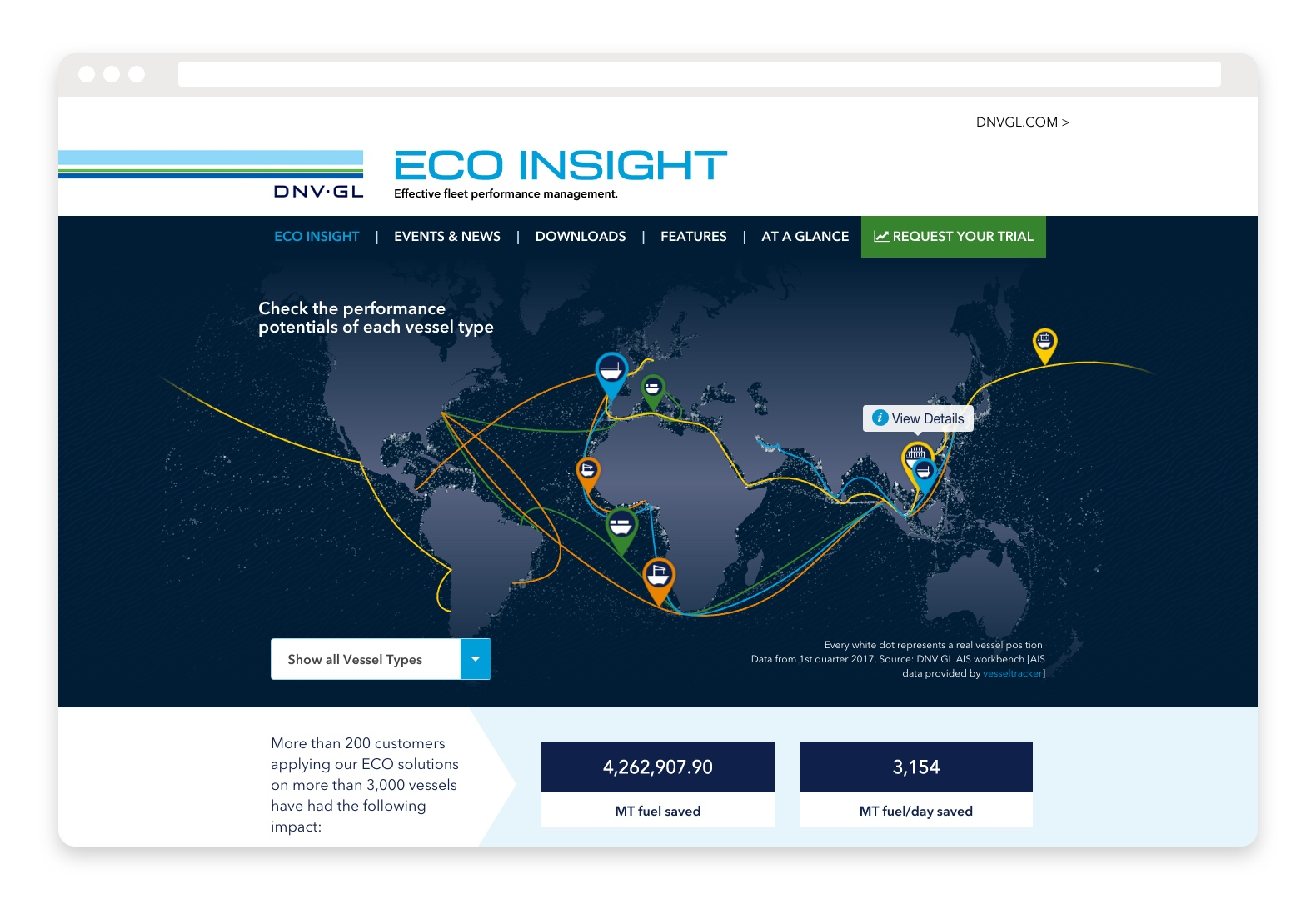 DNV GL ECO Insight Microsite Relaunch